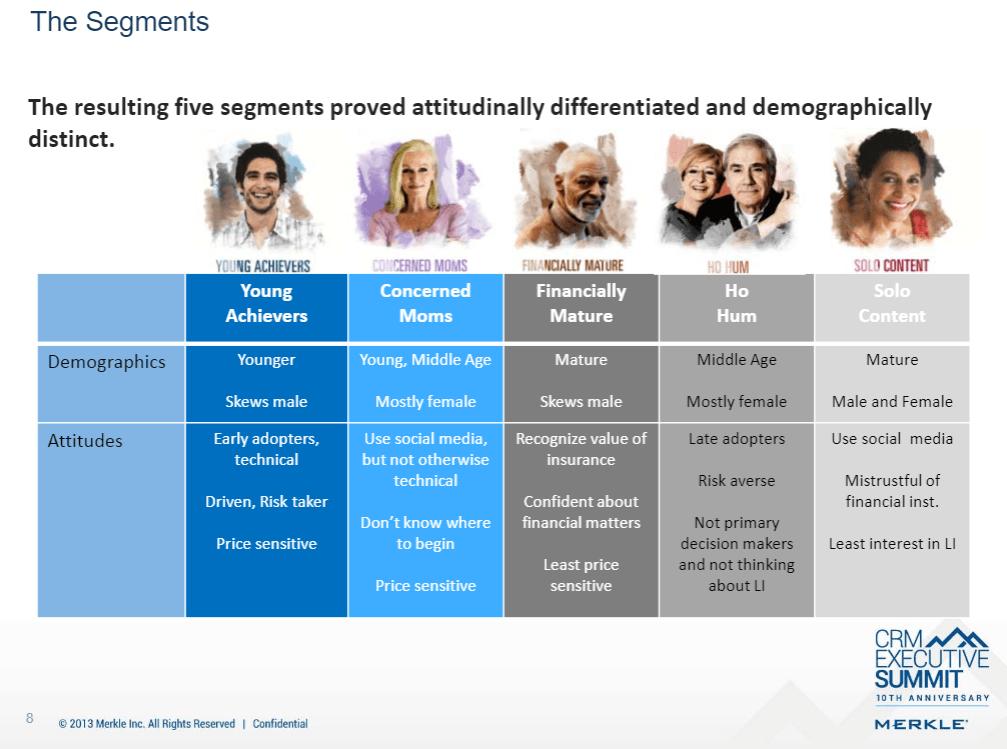 MetLife Consumer Segments 1