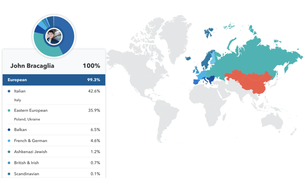 23&Me Ancestry History