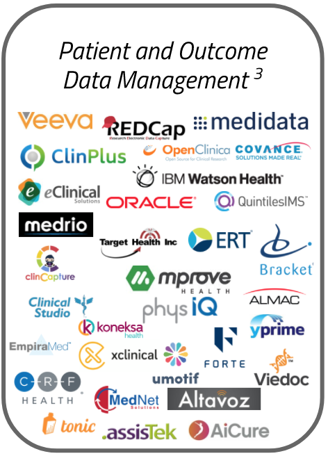 Software Enabled Clinical Trials Harvard Business School