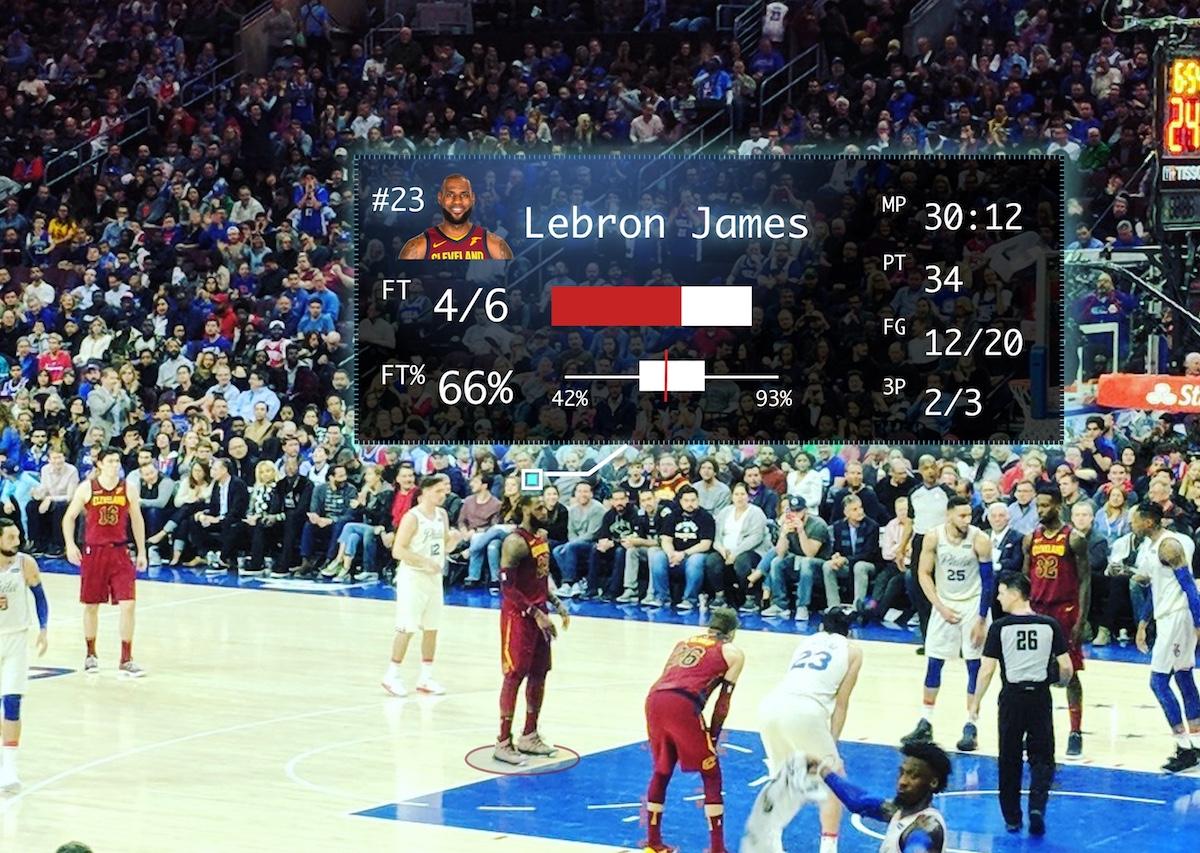 Basketball fan experience