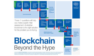 Thumbnail for Moving from hype to social impact with blockchain.